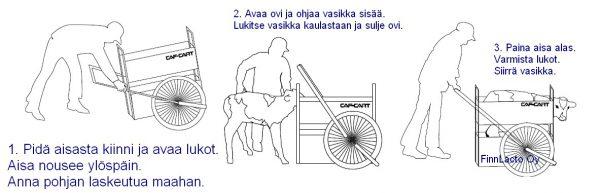 Caf-Cart® Siirtokärry vasikoille