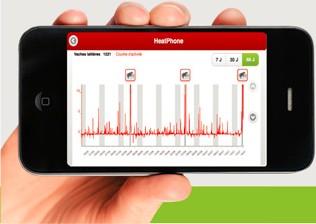Lehmien ja hiehojen tarkkailuun HeatPhone